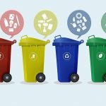 Zero waste Recycler