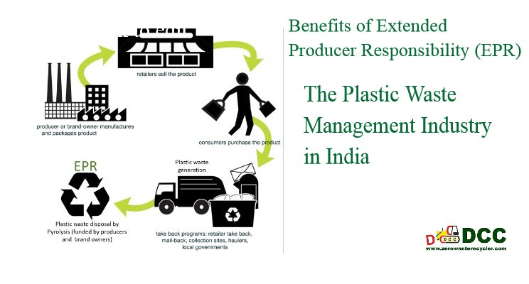 Benefits of Extended Producer Responsibility